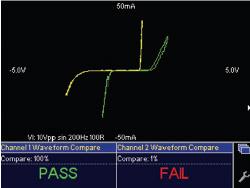 CM4000M电路板故障检测仪